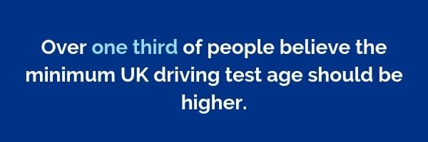 Over one third of people believe the minimum UK driving test age should be higher. | Dayinsure