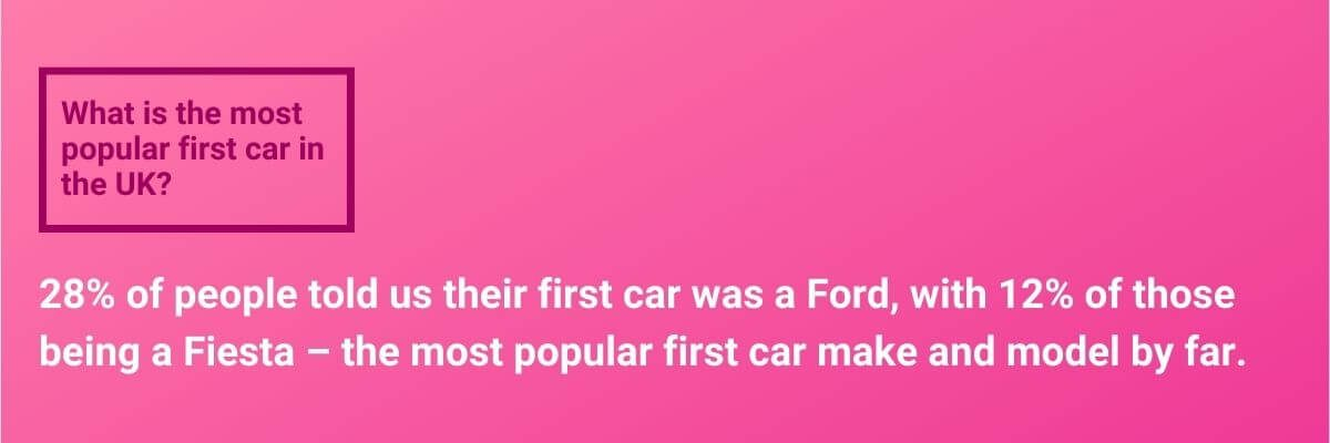 What is the most popular first car in the UK?
